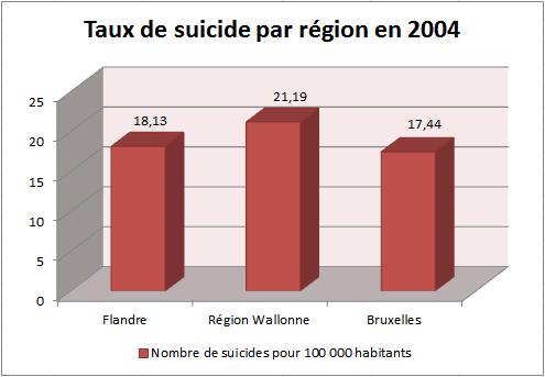 Homophobie et suicide chez les adolescents: il y a urgence